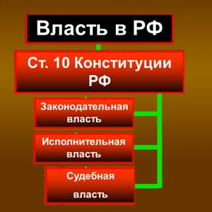 Органы власти Алтухово